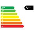 Pralka klasa energetyczna A+++ 1400 obrotów i więcej w kolorze białym