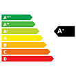 Pralka klasa energetyczna A+ 1200 obrotów