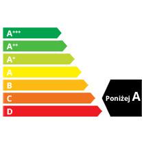Klasa energetyczna poniżej A